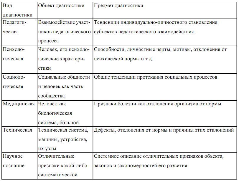 бланк квитанции на оплату электроэнергии ставропольэнергосбыт